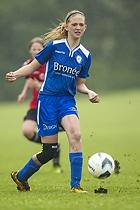 Kolding BK - Lund IF
